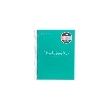 Bloc Miquelrius Emotions Notebook 5 Micro.Tapa Dura A4 120h 90g Cuadric.5x5 Turquesa
